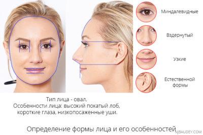 определение типа лица и его особенностей