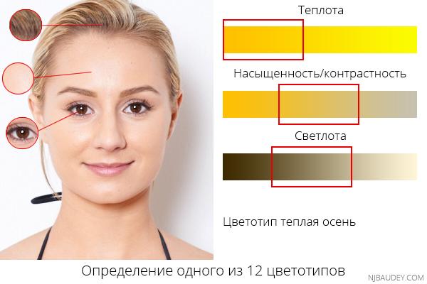 Определение одного из 12 цветотипов