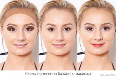 схема нанесения базового макияжа