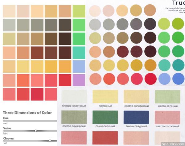 разные палитры для одного цветотипа