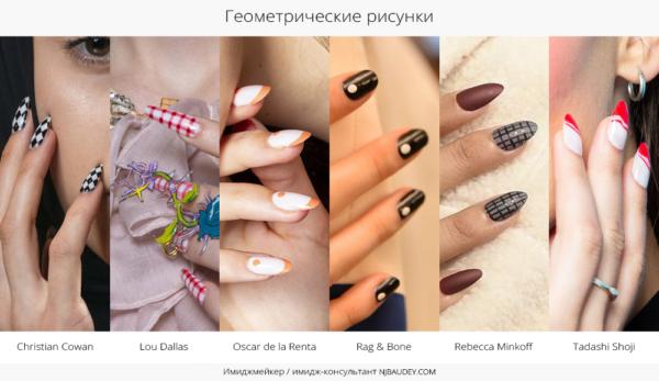 геометрические рисунки модный маникюр весны-лета 2020